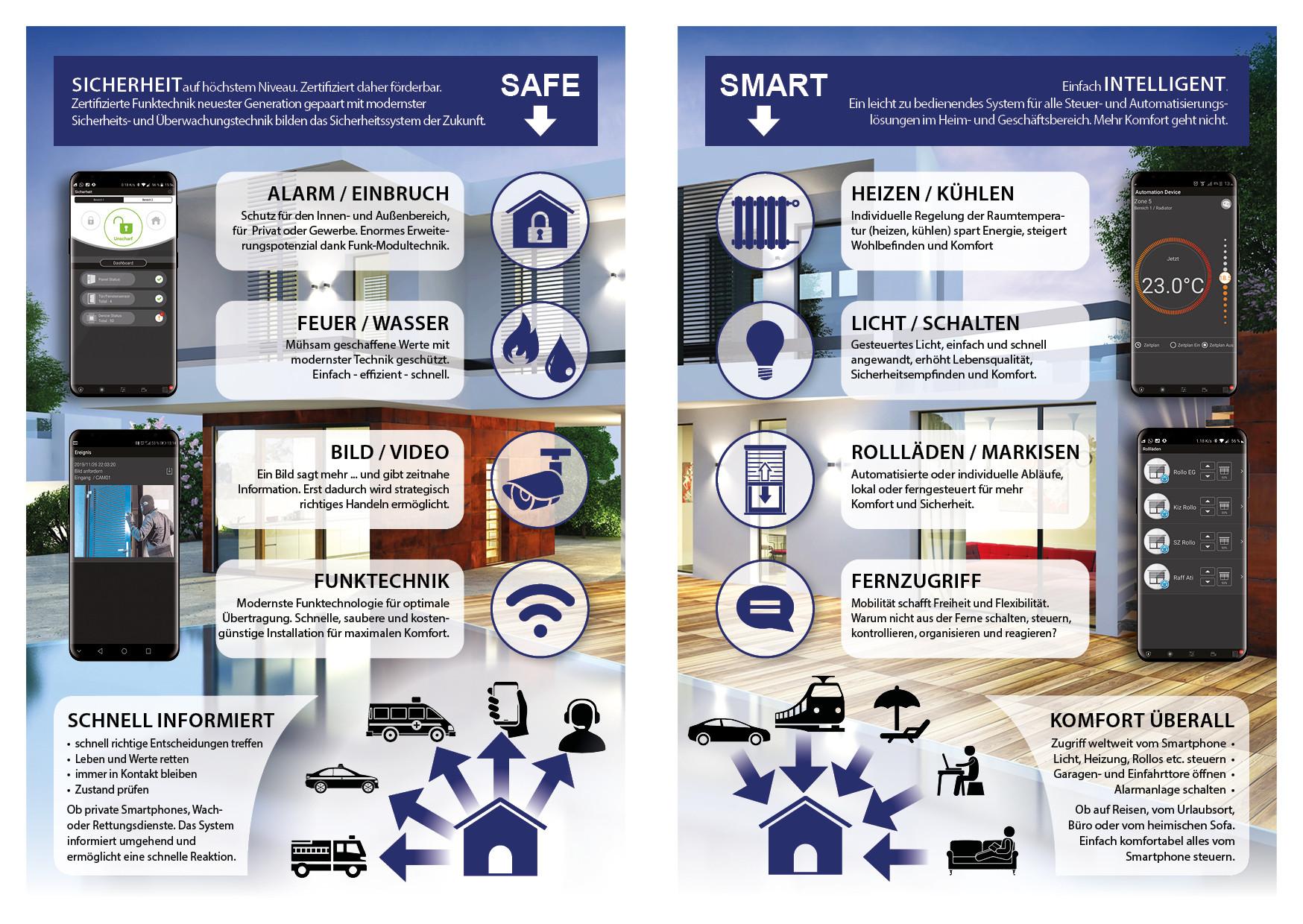 IdeenBuch SSAMControl Safe Smart Home / PDF Download kostenfrei