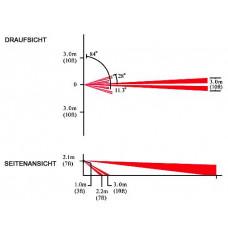 Ersatzlinse Long Range 30m  / für DG65, QU60, PMD1, PMD2P